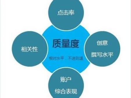 宿迁360开户君:激励视频广告上线360推广产品动态播报