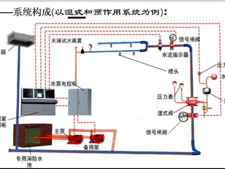 水系统-湿式 (2)