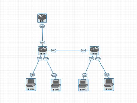 如何登陆交换机进行命令配置?常用的交换机组网模拟器有哪些?