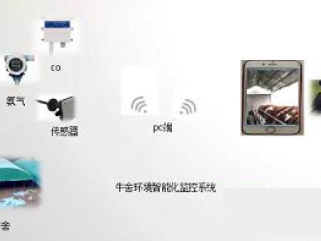 农业物联网:牛舍环境智能化监控系统