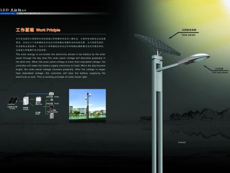 广西太阳能bob手机版下载TYN-005