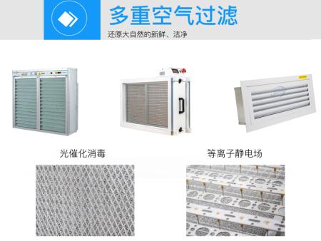 复合型空气净化装置是治理中央空调系统空气污染的利器
