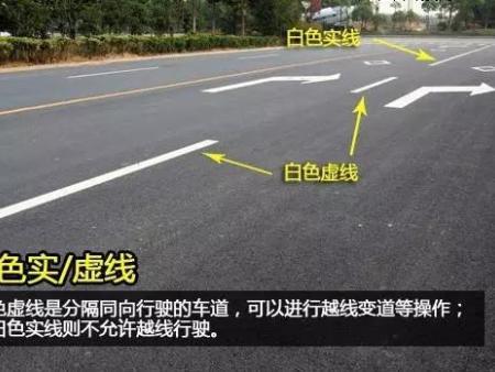 道路交通标线大全及图解你认识多少?