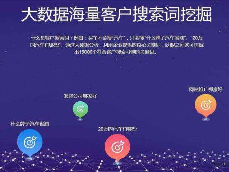 郑州管城区网络推广公司