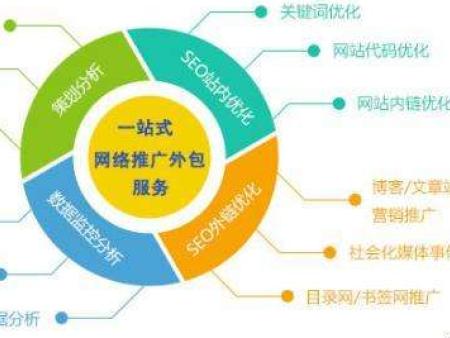 荥阳网络推广外包服务公司