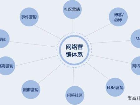 鄭州高新區網絡推廣公司