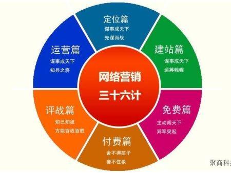 鄭州惠濟區網絡推廣企業