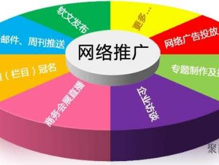 上街网络推广外包服务公司