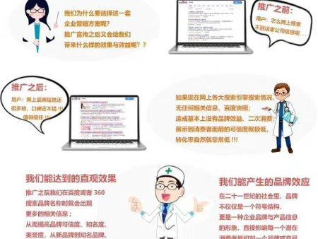 鄭州哪個醫院招聘網絡推廣