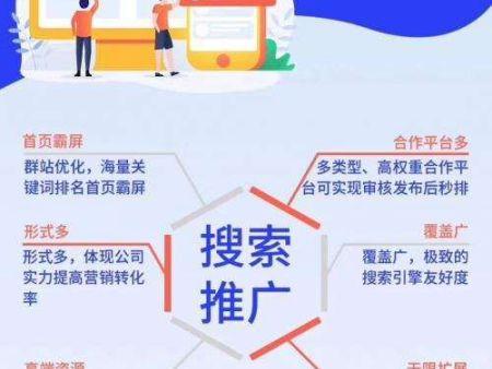 郑州网络推广公司都有哪些?