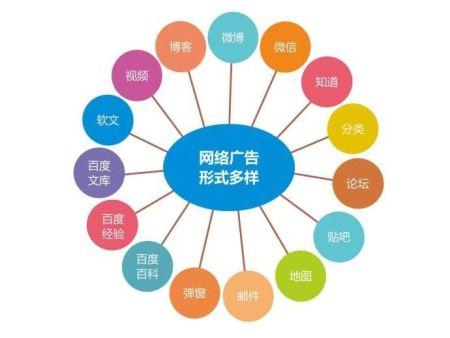 鄭州經開區網絡推廣公司