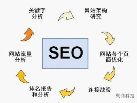 郑州做网站优化公司
