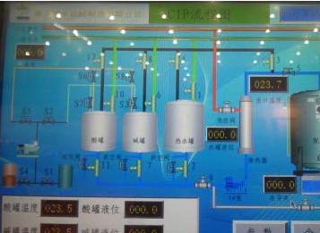 自动配料控制系统工作过程及优势!