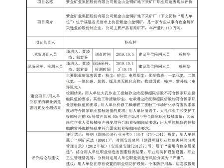紫金矿业集团股份有限公司紫金山金铜矿地下采矿厂