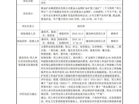 紫金矿业集团股份有限公司紫金山金铜矿金矿第三选矿厂
