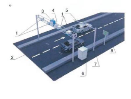 ZWIN-VED8垂直固定式機動車尾氣監測系統