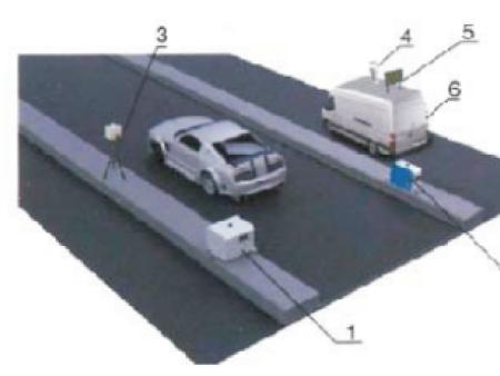 ZWIN-VE10移動式機動車尾氣監測系統