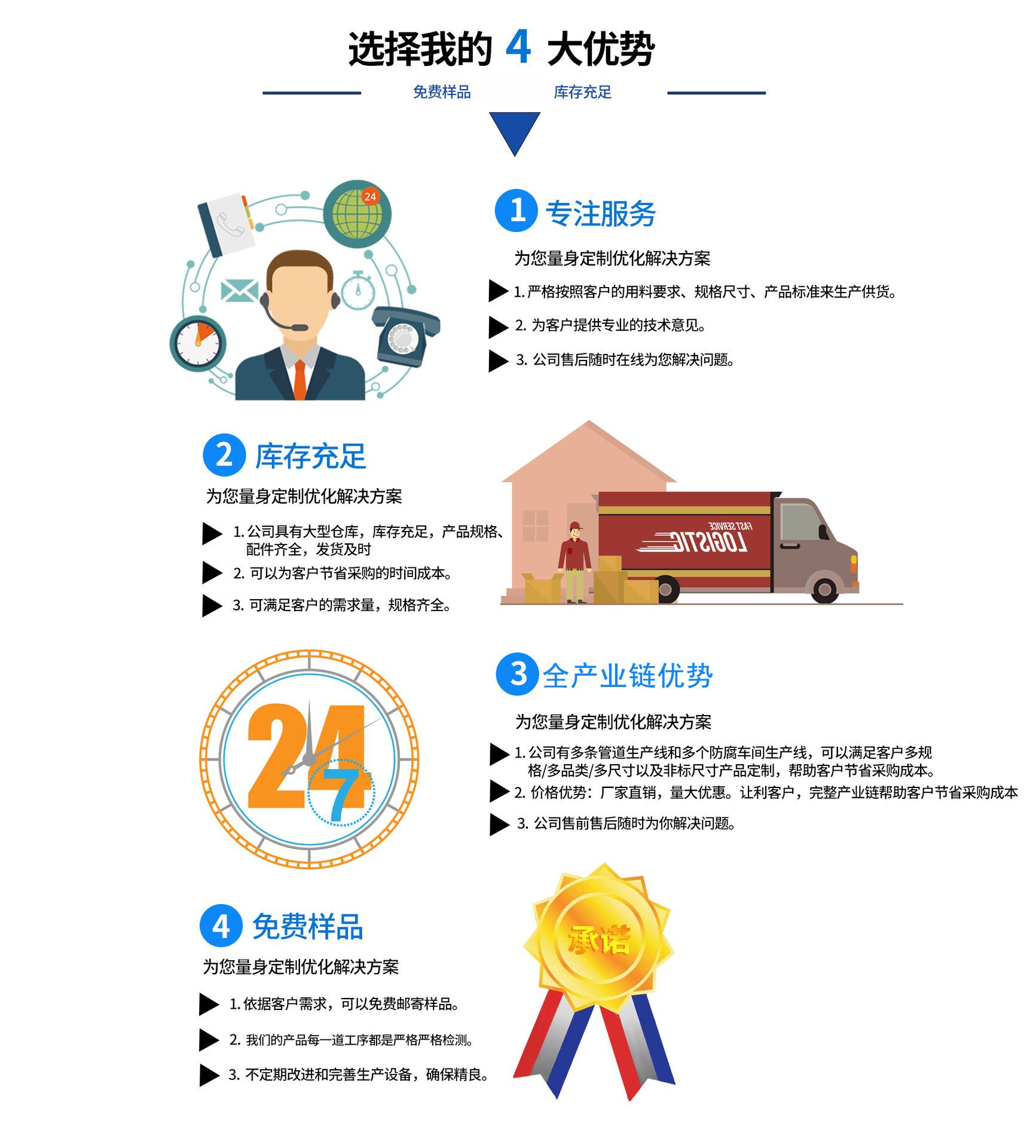 沧州万荣防腐保温管道有限公司