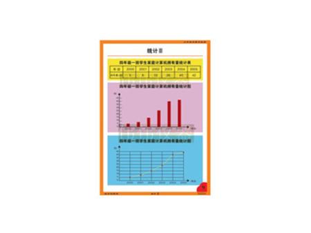 小学数学统计与概率教学挂图