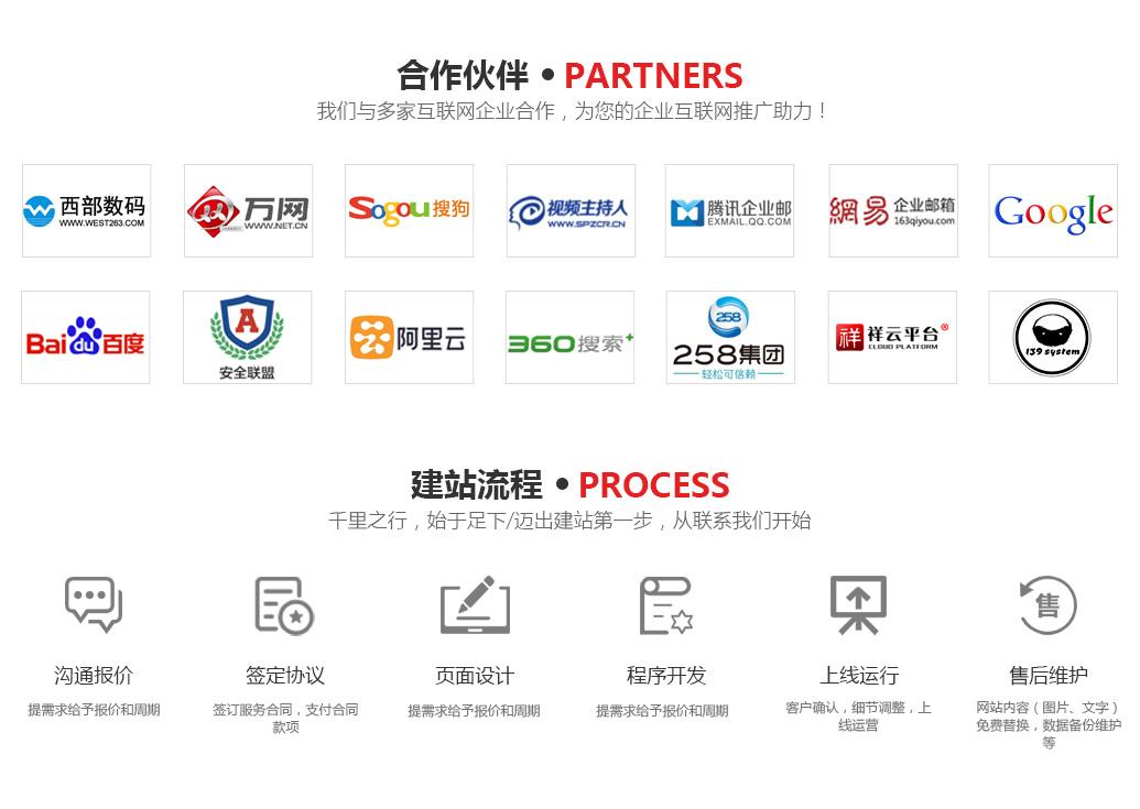长沙网络公司合作伙伴