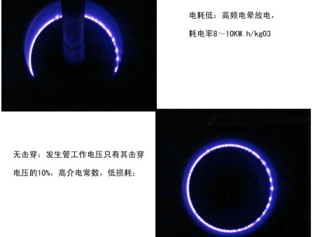 臭氧放电单元技术之四--电晕图