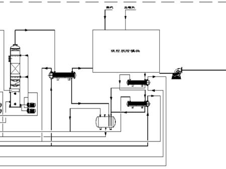 三乙胺有機胺廢氣治理工藝