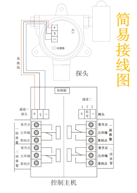 中文说明书: 有 计量认证: cmc 传感器类型: 催化燃烧式 乙炔可燃