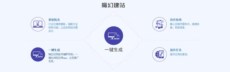 h5响应式网站源码下载(asp响应式h5网站源码) (https://www.oilcn.net.cn/) 综合教程 第7张