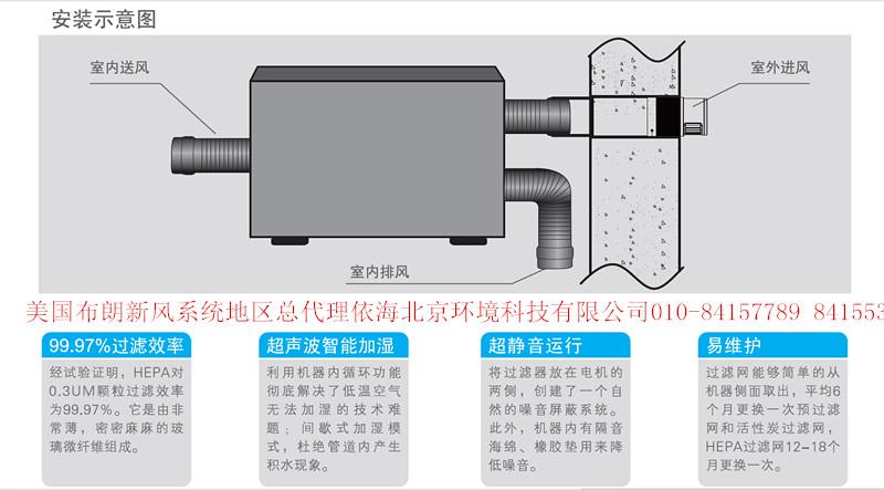 布朗衣柜净化器新风系统bhs2.0带排行防加湿功免倒灌马达定制空气维护图片