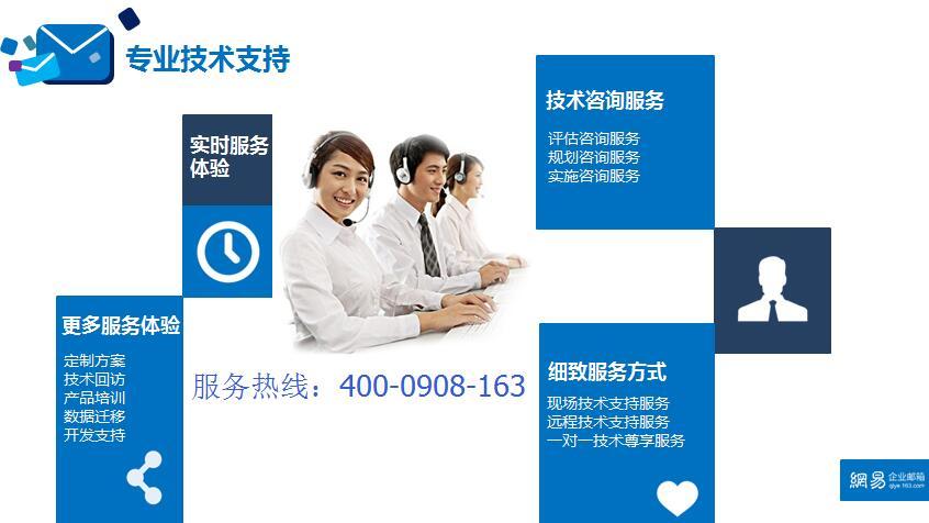 专业技术支持400电话版.jpg