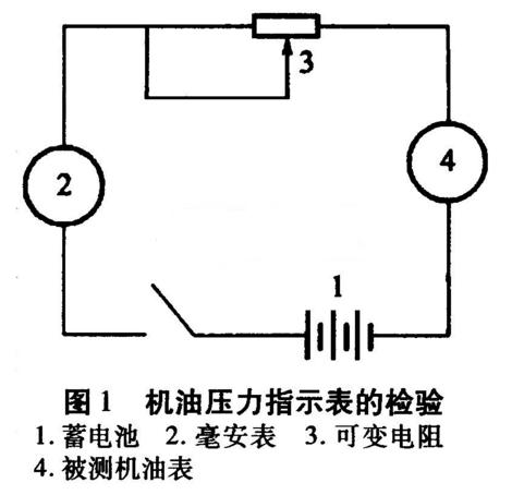 机油压力表的检验