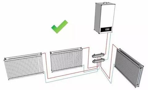 家装暖气片的安装方法