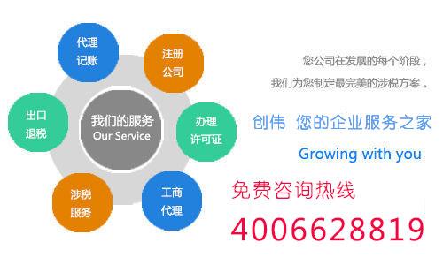 北京工商局公司注册