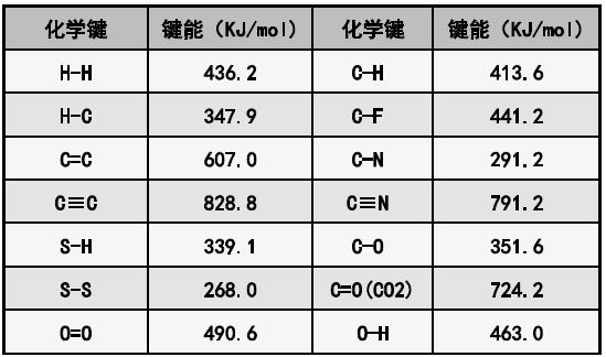 UV常见化化健.png