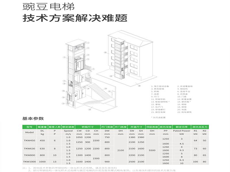 施工现场建筑好基座后,进行直接吊装,安装有效迅速,长臂吊车将电梯厢