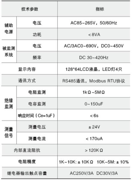 工业绝缘故障定位系统 安科瑞AIM-T300 工业绝缘故障定位示例图1