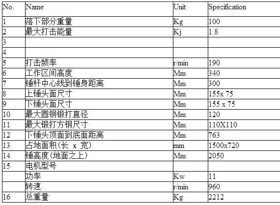 100公斤空气锤参数.jpg