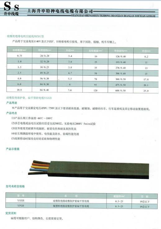 AGG耐熱耐油硅膠高壓線