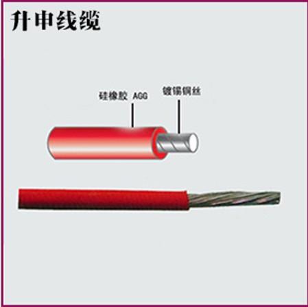 生產硅橡膠高壓線