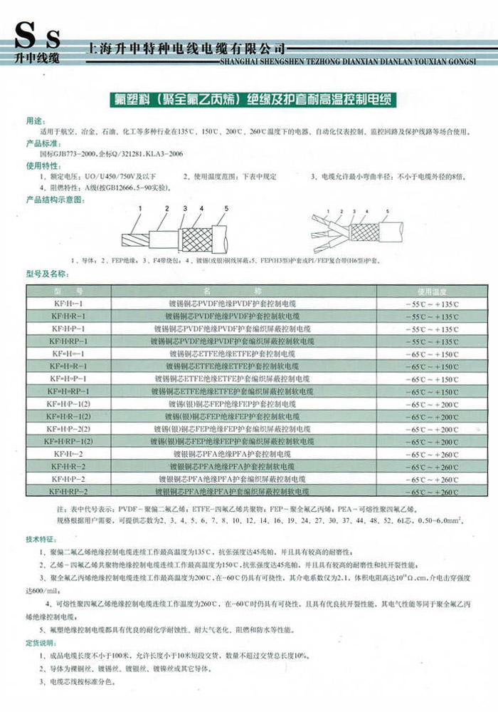 鐵氟龍高溫電線電纜供應