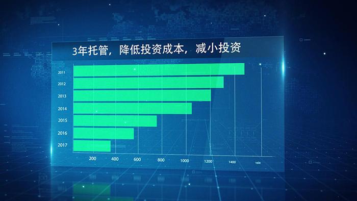 萧县嘉鸿财富广场|地产建筑应用-徐州艺源动画制作有限公司