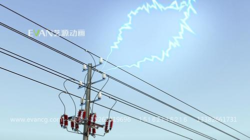故障自動隔離式10kv線路避雷器-徐州藝源動畫制作有限公司