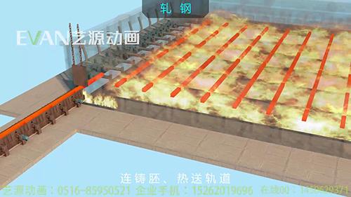 徐钢集团轧钢工艺流程动画|工业应用-徐州艺源动画制作有限公司