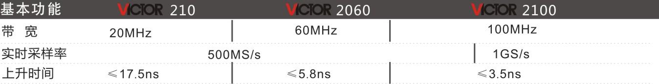 手持式示波表VICTOR 210 手持式示波表VICTOR 210-厦门海路达电子科技有限公司
