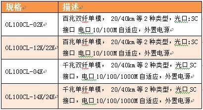 OL100CL系列百兆光纤收发器