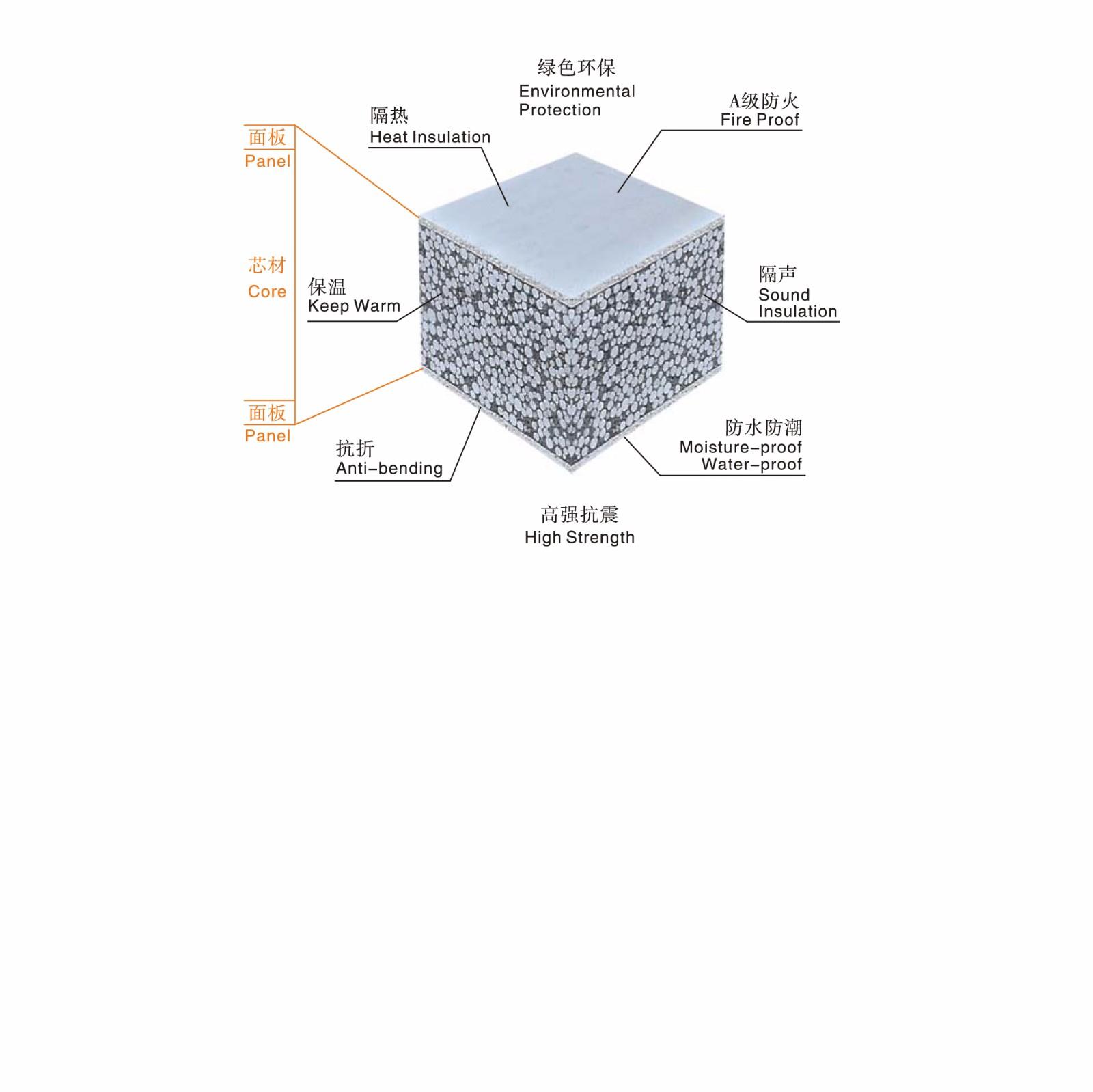 墙板材料结构图.jpg