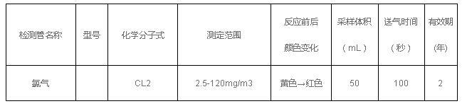 氯氣檢測管