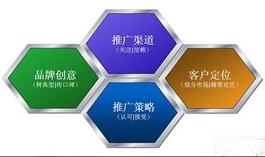 邯郸企业推广.png
