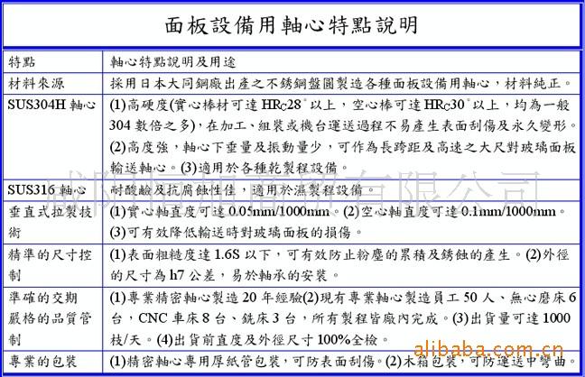 TFT/LCD面板设备专用轴心 技术说明|技术服务-咸阳恒旭商贸有限公司