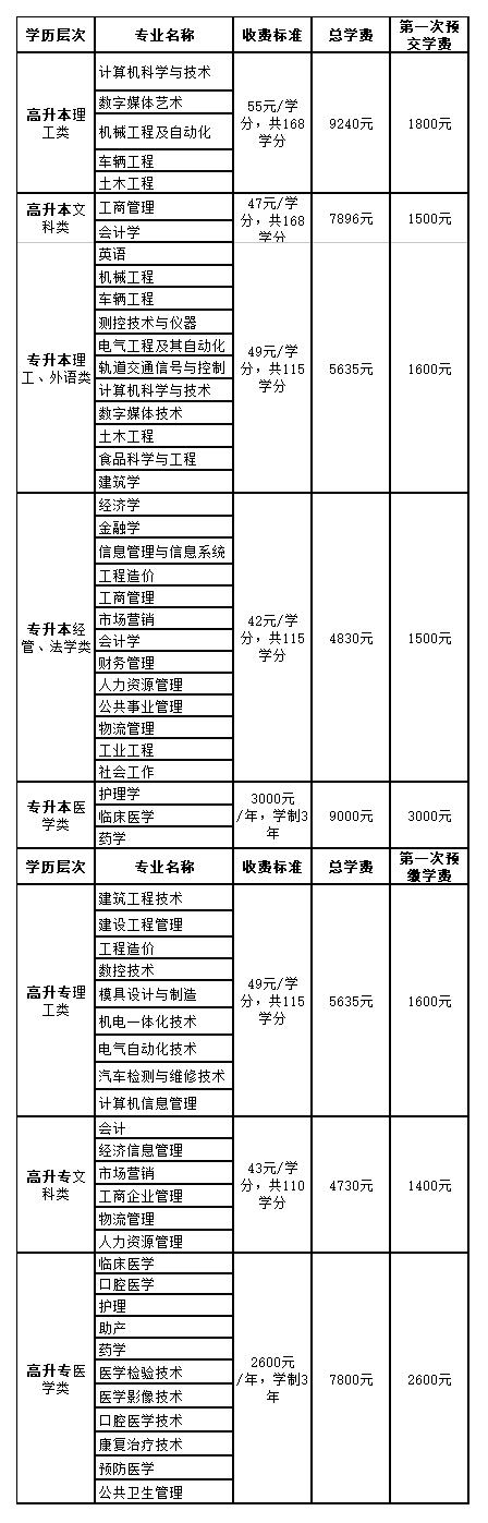 广科大2018级学费.jpg